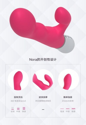 Lovense - Nora - Rabbit Vibrator - App Controlled photo